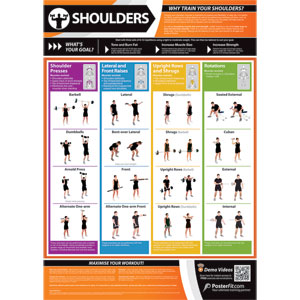 PosterFit Shoulders Exercise Poster