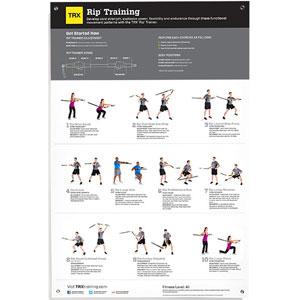 TRX Rip Training Poster